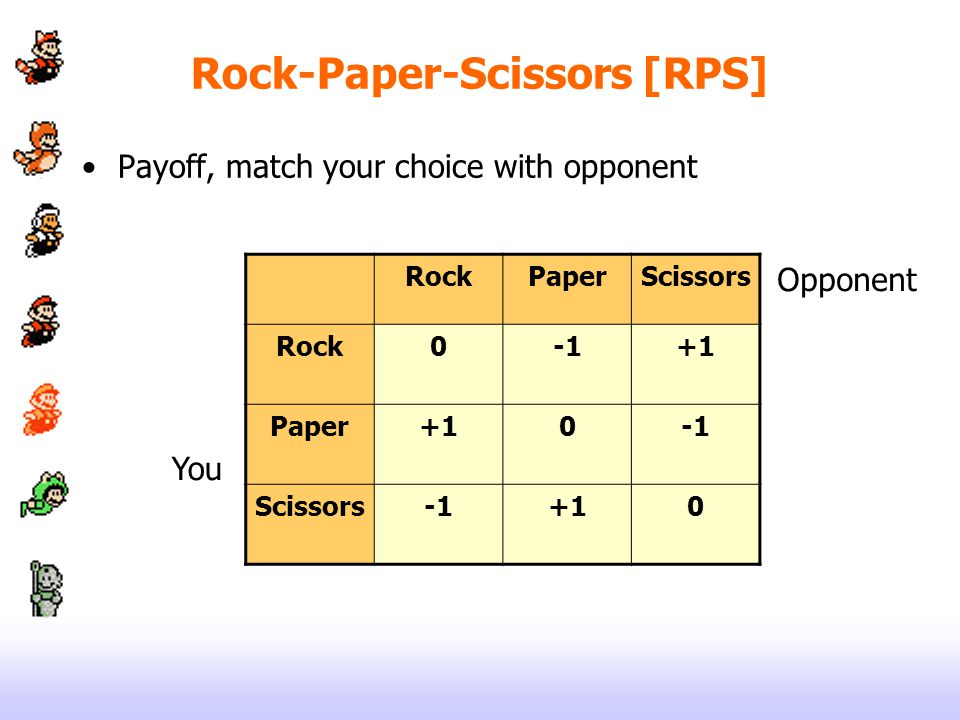 Rock-Paper-Scissors [RPS]